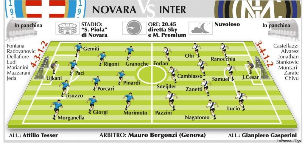 Novara Inter probabili formazioni Serie A