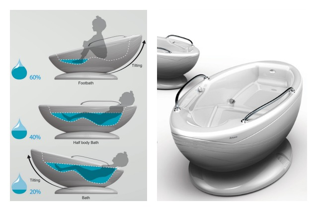 Multifunction Bathtub: la vasca che ricicla l'acqua