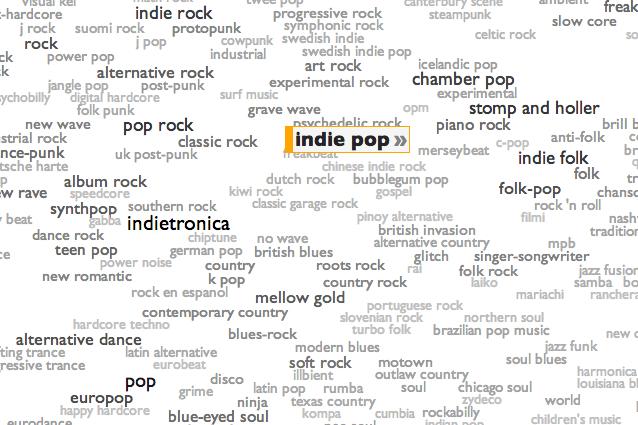 Quanti generi musicali conosci? Non più di Glenn McDonald