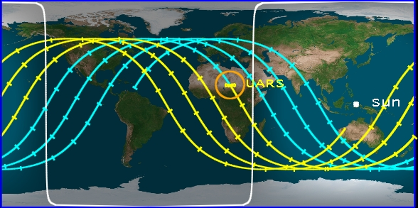 La fascia sorvolata dal satellite