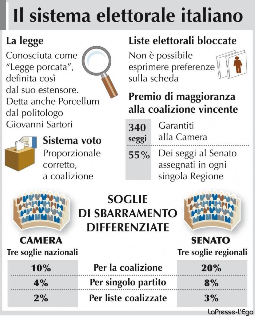 Referendum contro porcellum raccolte 500 mila firme for Numero parlamentari m5s