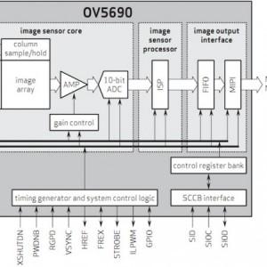2d13f682sensor-450x450