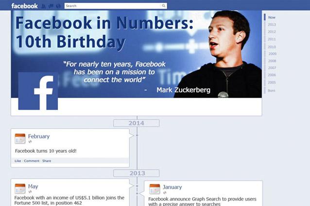 Facebook compie 10 anni. Ripercorriamo le principali tappe e lo sviluppo in Italia