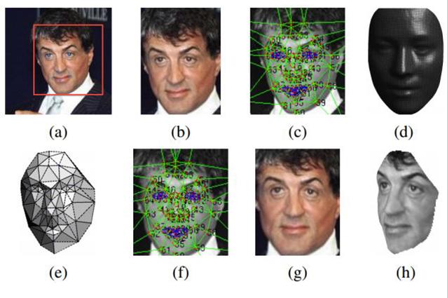 Facebook svela DeepFace, un algoritmo in grado di riconoscere i volti con un'altissima precisione