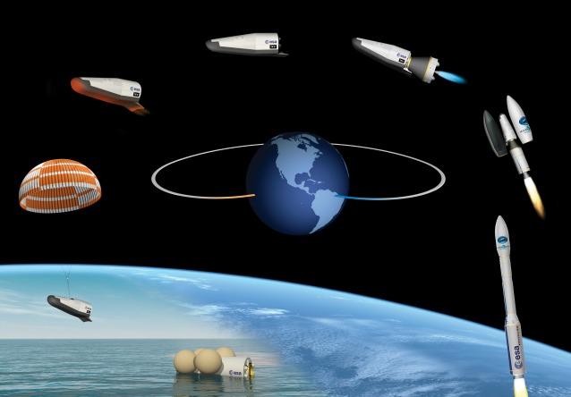 Missione compiuta per IXV, l'erede dello Shuttle col cuore italiano